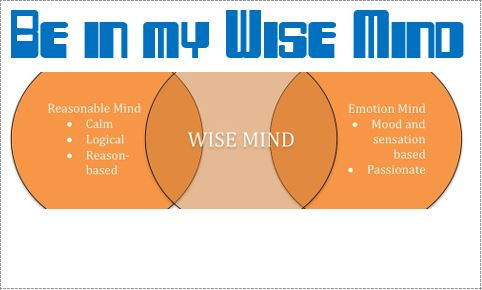 be in my wise mind